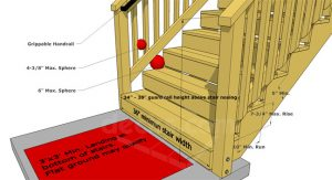 Deck Railings Quote and Prices