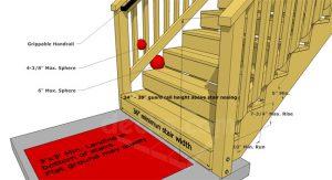 Deck Railings Quote